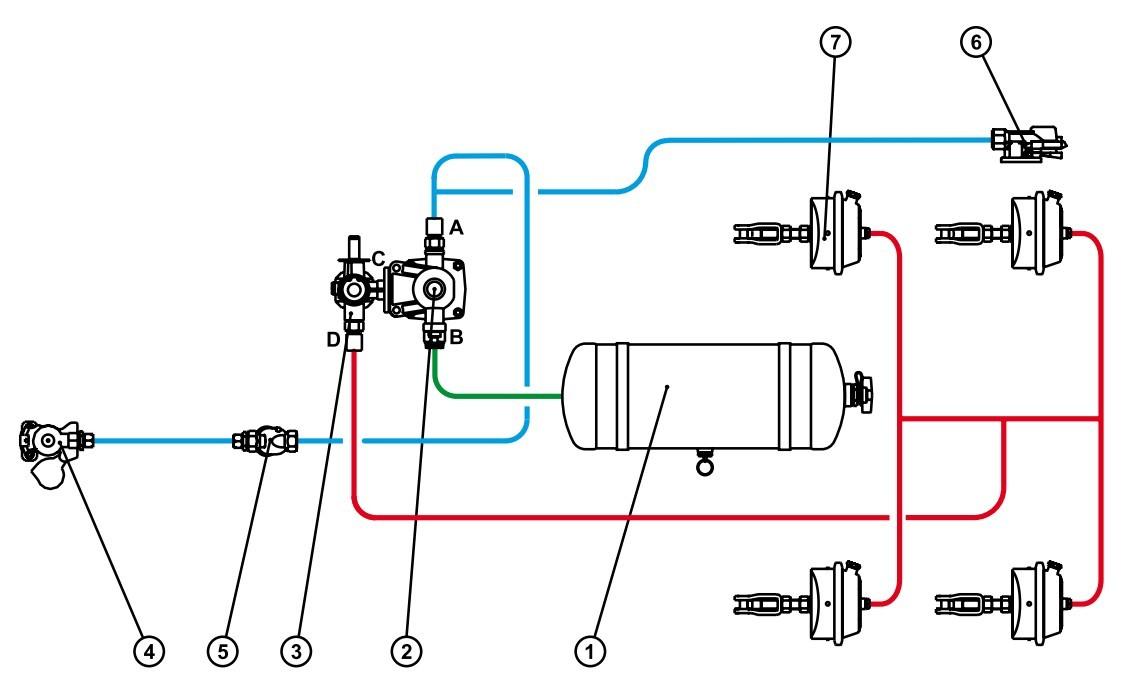 pneumatyczne podłączenie do zaworu sterującego